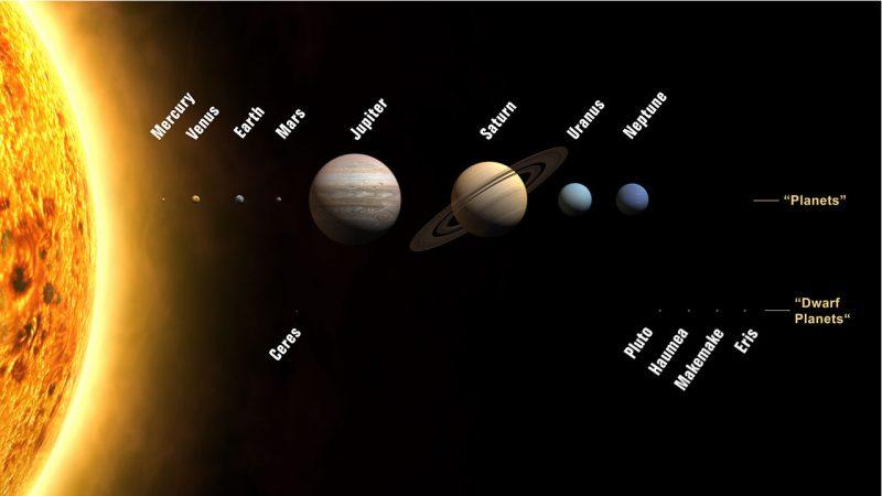 Planets2008